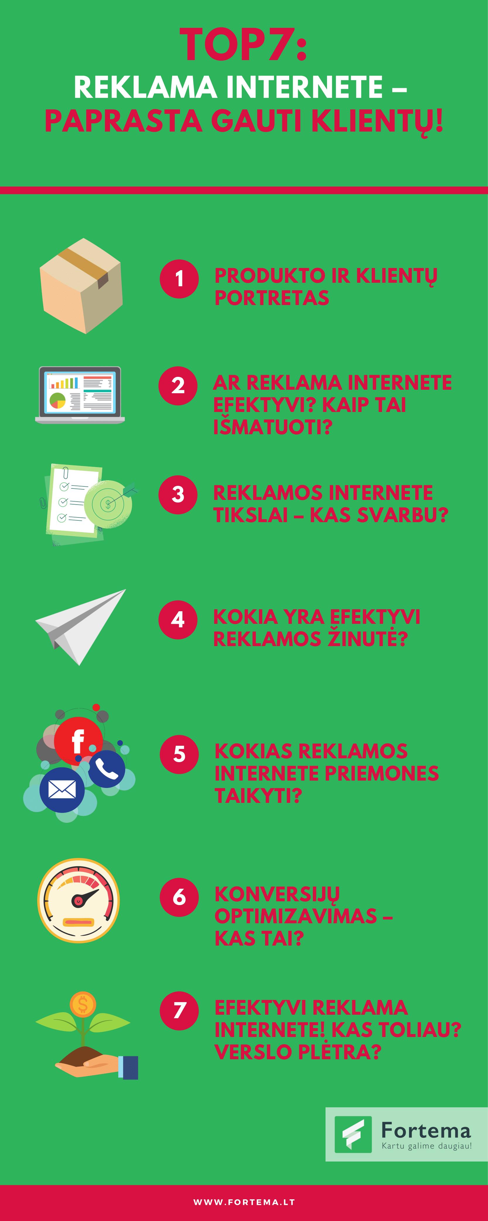 TOP7: Reklama internete – paprasta gauti klientų!