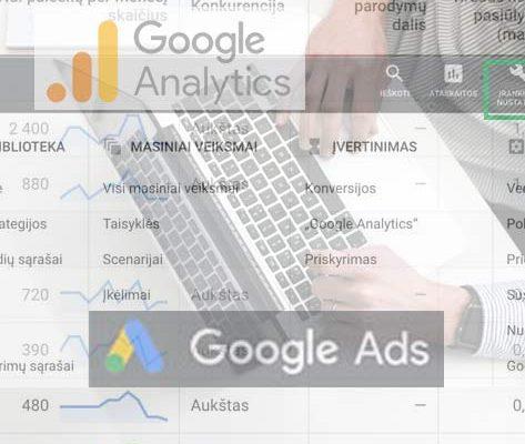 Google Ads ir Google Analytics